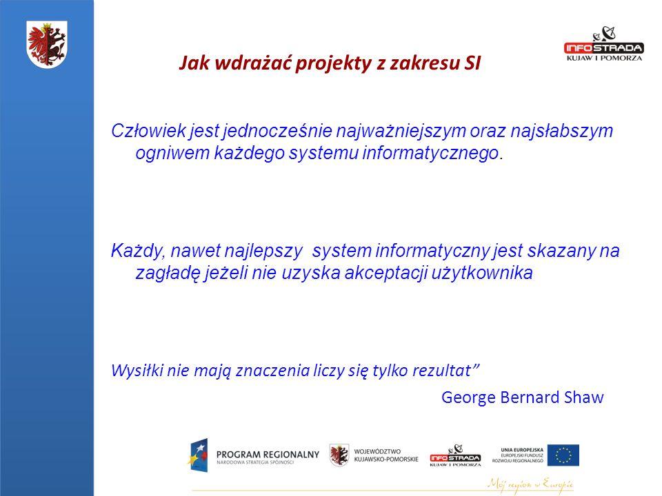 """Procedury aktualnie realizowane 1.Przygotowanie studium wykonalności i koncepcji dla projektu """"Infostrada Kujaw i Pomorza (realizacja pod koniec listopada 2009) – KAI-Info."""