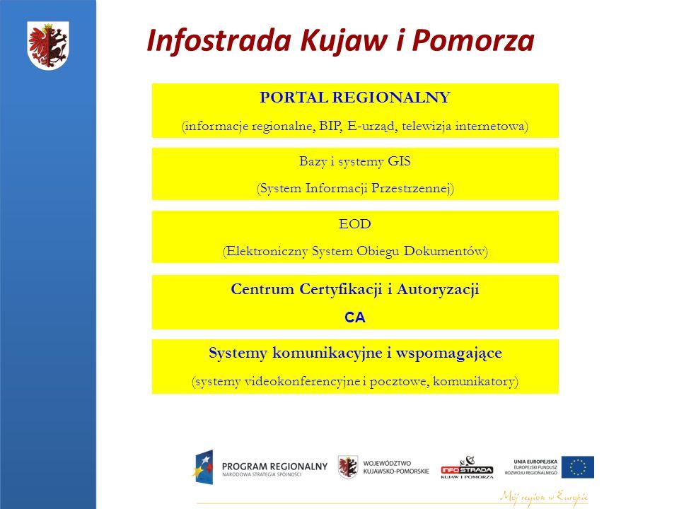 eUsługi – eOrganizacja – pakiet rozwiązań informatycznych dla jednostek organizacyjnych województwa kujawsko-pomorskiego E-ZDROWIE - modernizacja ICT - HIS + EPR elektroniczny rekord pacjenta - MPI indeks pacjenta + Centrum Danych Medycznych E-KULTURA -digitalizacja zasobów jednostek kultury, -portal e-Kultury, E-EDUKACJA - systemy wspomagające funkcjonowanie oświaty - platforma e-learningowa