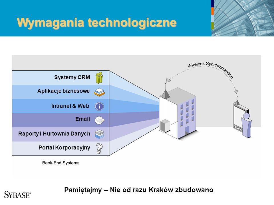 Wymagania technologiczne Systemy CRM Aplikacje biznesowe Intranet & Web Email Raporty i Hurtownia Danych Portal Korporacyjny Pamiętajmy – Nie od razu Kraków zbudowano