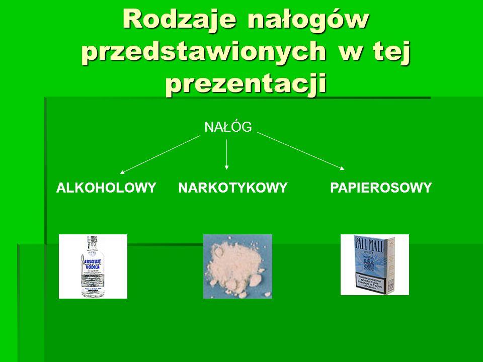 Rodzaje nałogów przedstawionych w tej prezentacji ALKOHOLOWYNARKOTYKOWYPAPIEROSOWY NAŁÓG