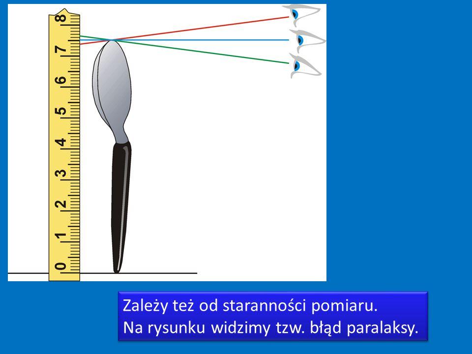 Metoda pomiaru powinna być odpowiednia do mierzonej wielkości.