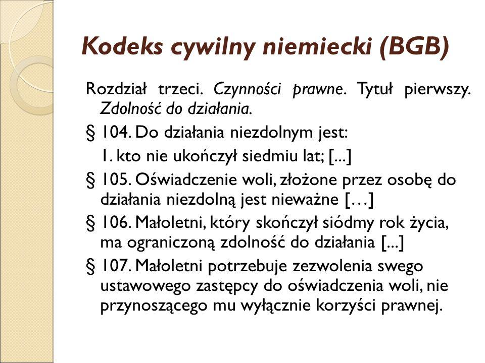 Kodeks cywilny niemiecki (BGB) Rozdział trzeci. Czynności prawne.