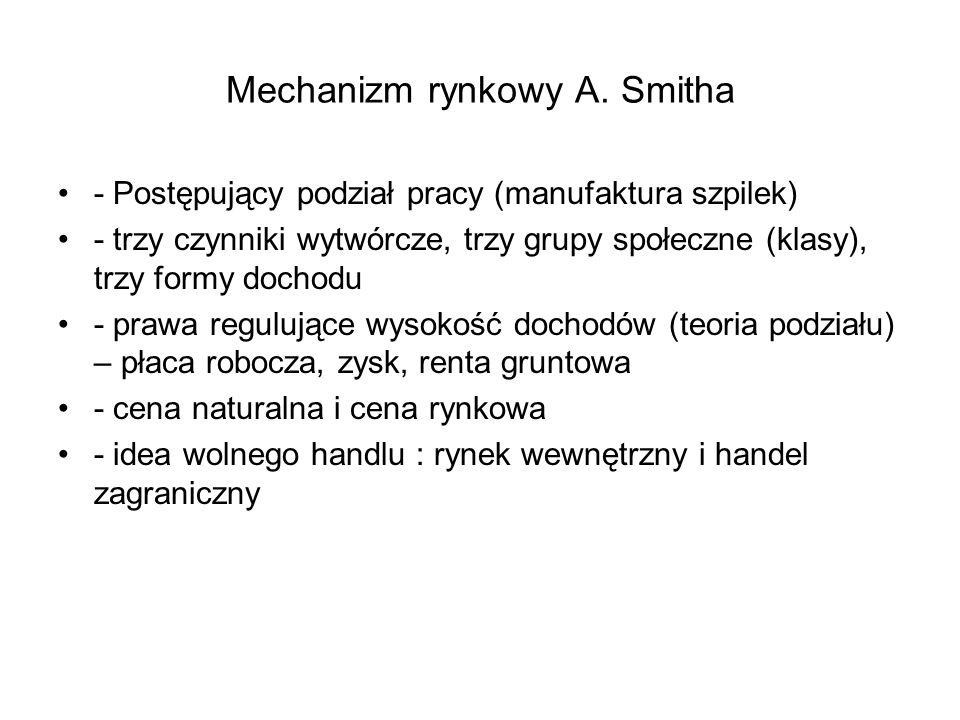 Mechanizm rynkowy A.