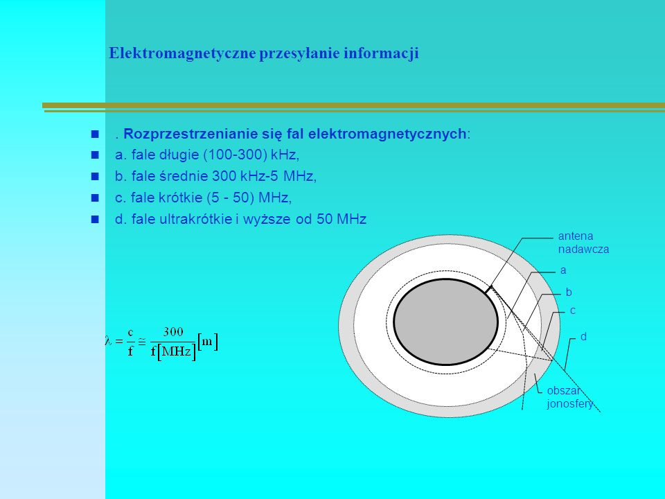 Elektromagnetyczne przesyłanie informacji. Rozprzestrzenianie się fal elektromagnetycznych: a.
