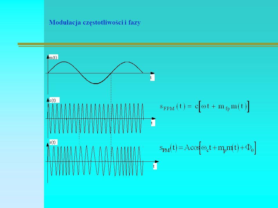 Modulacja częstotliwości i fazy