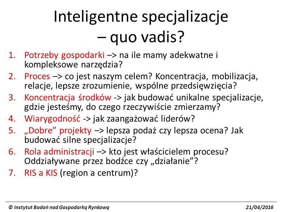 Inteligentne specjalizacje – quo vadis? 1.Potrzeby gospodarki –> na ile mamy adekwatne i kompleksowe narzędzia? 2.Proces –> co jest naszym celem? Konc