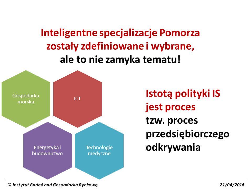 Inteligentne specjalizacje Pomorza zostały zdefiniowane i wybrane, ale to nie zamyka tematu! ICT Gospodarka morska Energetyka i budownictwo Technologi