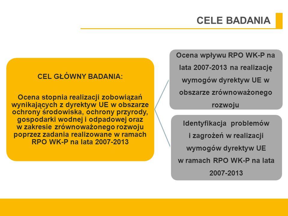 CELE BADANIA CEL GŁÓWNY BADANIA: Ocena stopnia realizacji zobowiązań wynikających z dyrektyw UE w obszarze ochrony środowiska, ochrony przyrody, gospodarki wodnej i odpadowej oraz w zakresie zrównoważonego rozwoju poprzez zadania realizowane w ramach RPO WK-P na lata 2007-2013 Ocena wpływu RPO WK-P na lata 2007-2013 na realizację wymogów dyrektyw UE w obszarze zrównoważonego rozwoju Identyfikacja problemów i zagrożeń w realizacji wymogów dyrektyw UE w ramach RPO WK-P na lata 2007-2013