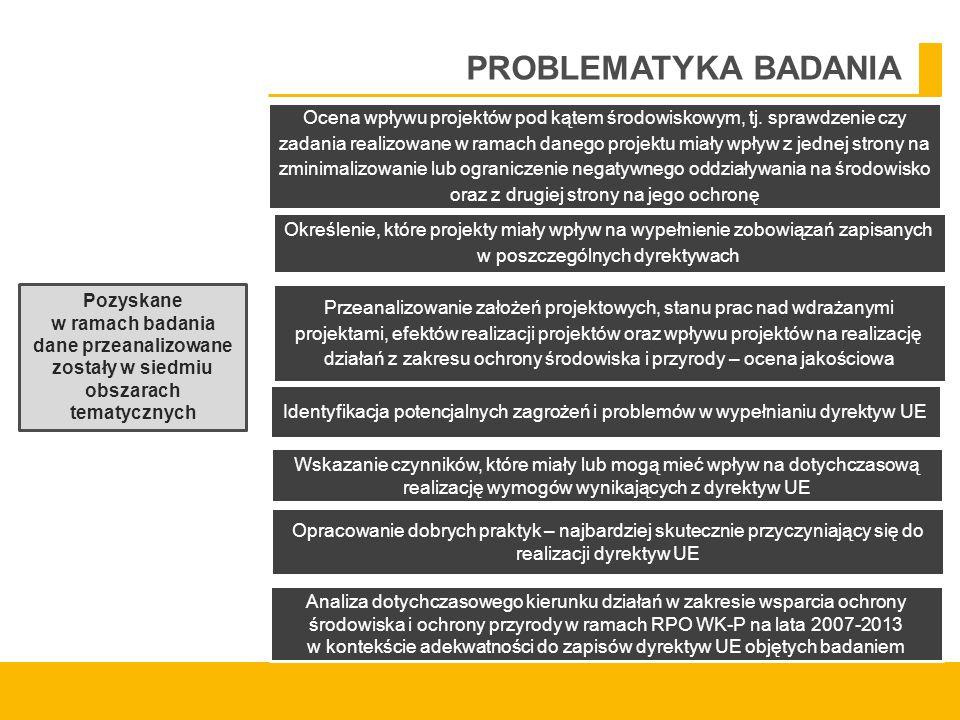 PROBLEMATYKA BADANIA Pozyskane w ramach badania dane przeanalizowane zostały w siedmiu obszarach tematycznych Ocena wpływu projektów pod kątem środowiskowym, tj.