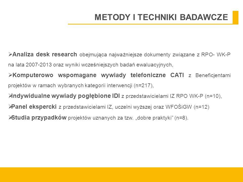  Analiza desk research obejmująca najważniejsze dokumenty związane z RPO- WK-P na lata 2007-2013 oraz wyniki wcześniejszych badań ewaluacyjnych,  Komputerowo wspomagane wywiady telefoniczne CATI z Beneficjentami projektów w ramach wybranych kategorii interwencji (n=217),  Indywidualne wywiady pogłębione IDI z przedstawicielami IZ RPO WK-P (n=10),  Panel ekspercki z przedstawicielami IZ, uczelni wyższej oraz WFOŚiGW (n=12)  Studia przypadków projektów uznanych za tzw.