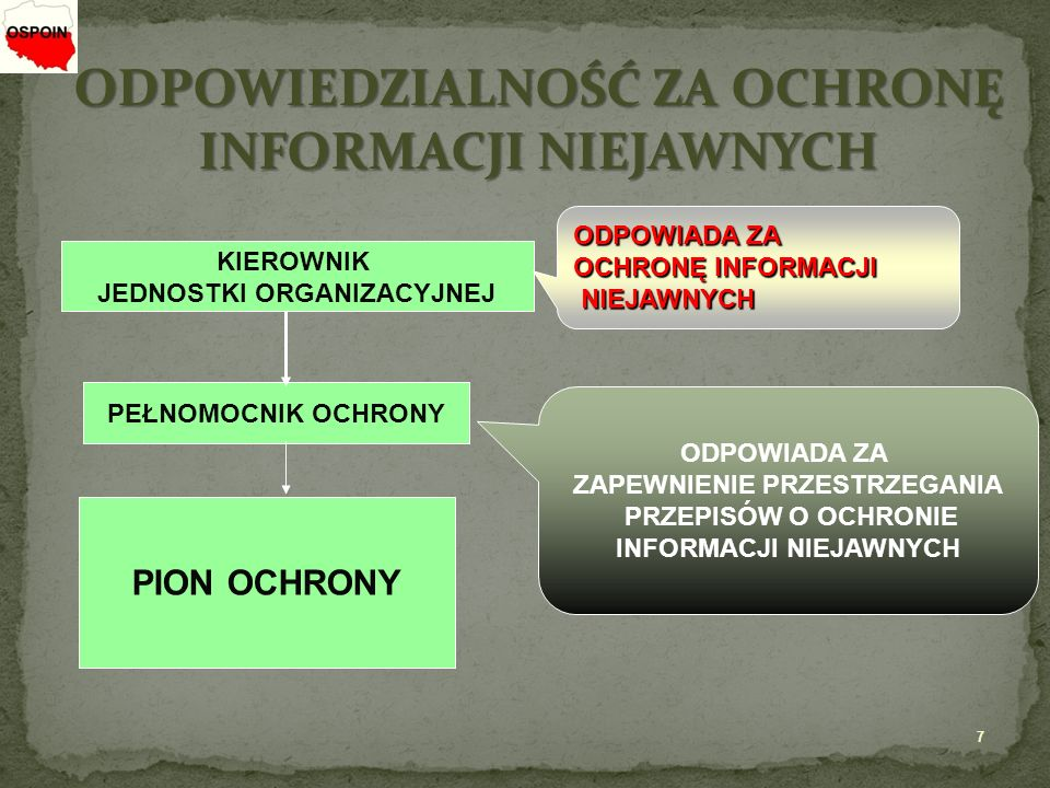  obywatelstwo polskie;  wykształcenie wyższe;  odpowiednie poświadczenie bezpieczeństwa wydane przez ABW albo SKW;  zaświadczenie o przeszkoleniu w zakresie ochrony informacji niejawnych przeprowadzonym przez ABW albo SKW 8