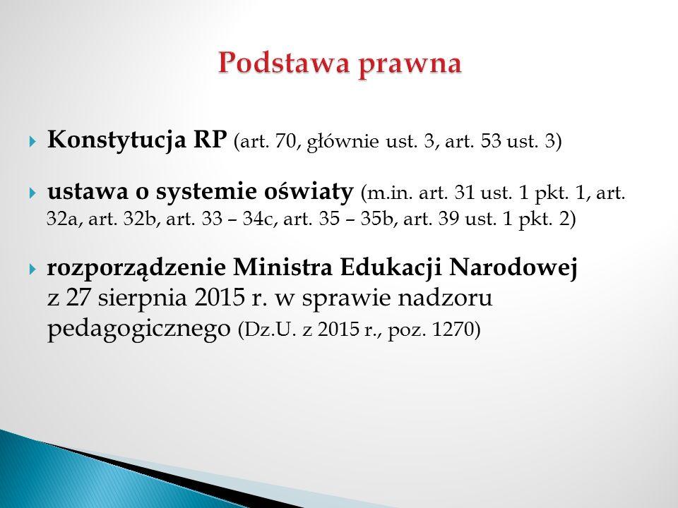  Konstytucja RP (art. 70, głównie ust. 3, art. 53 ust. 3)  ustawa o systemie oświaty (m.in. art. 31 ust. 1 pkt. 1, art. 32a, art. 32b, art. 33 – 34c