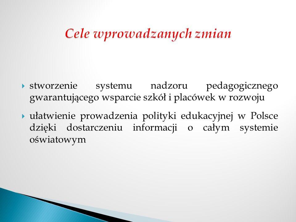  stworzenie systemu nadzoru pedagogicznego gwarantującego wsparcie szkół i placówek w rozwoju  ułatwienie prowadzenia polityki edukacyjnej w Polsce