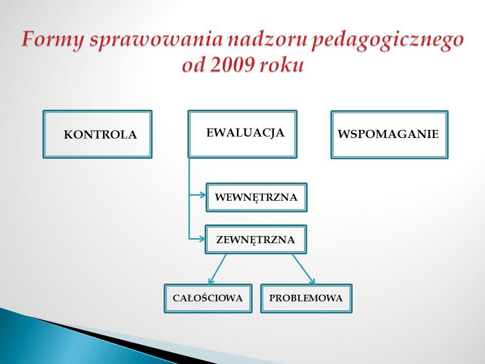 Ewaluacja zewnętrznaEwaluacja wewnętrzna przeprowadzana cyklicznie jest autonomicznym działaniem szkoły przeprowadzana przez zewnętrzny zespół wizytatorów ds.