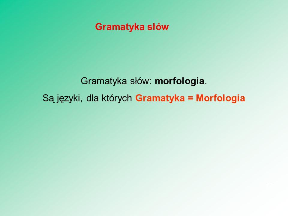 Gramatyka słów: morfologia. Są języki, dla których Gramatyka = Morfologia 17 Gramatyka słów
