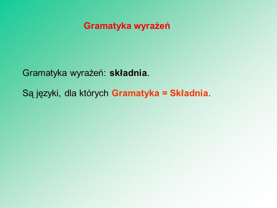 Gramatyka wyrażeń: składnia. Są języki, dla których Gramatyka = Składnia. 20 Gramatyka wyrażeń