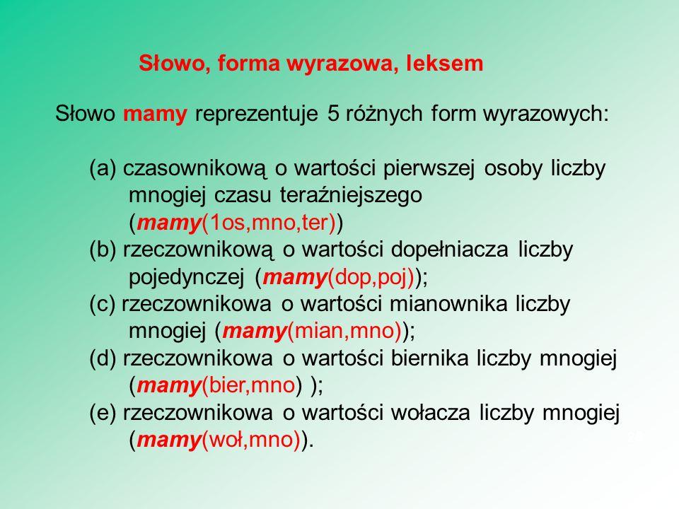 Słowo mamy reprezentuje 5 różnych form wyrazowych: (a) czasownikową o wartości pierwszej osoby liczby mnogiej czasu teraźniejszego (mamy(1os,mno,ter)) (b) rzeczownikową o wartości dopełniacza liczby pojedynczej (mamy(dop,poj)); (c) rzeczownikowa o wartości mianownika liczby mnogiej (mamy(mian,mno)); (d) rzeczownikowa o wartości biernika liczby mnogiej (mamy(bier,mno) ); (e) rzeczownikowa o wartości wołacza liczby mnogiej (mamy(woł,mno)).