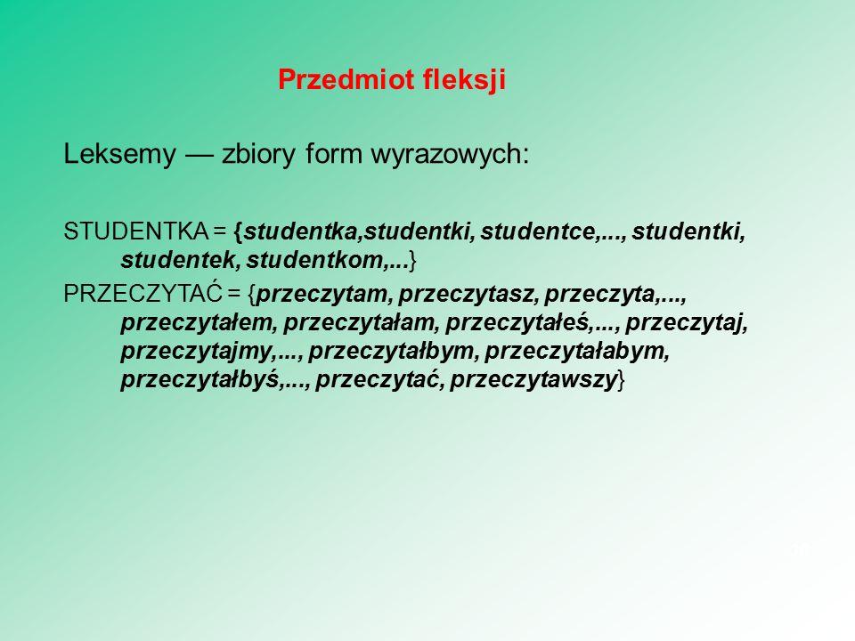 Leksemy — zbiory form wyrazowych: STUDENTKA = {studentka,studentki, studentce,..., studentki, studentek, studentkom,...} PRZECZYTAĆ = {przeczytam, przeczytasz, przeczyta,..., przeczytałem, przeczytałam, przeczytałeś,..., przeczytaj, przeczytajmy,..., przeczytałbym, przeczytałabym, przeczytałbyś,..., przeczytać, przeczytawszy} 30 Przedmiot fleksji