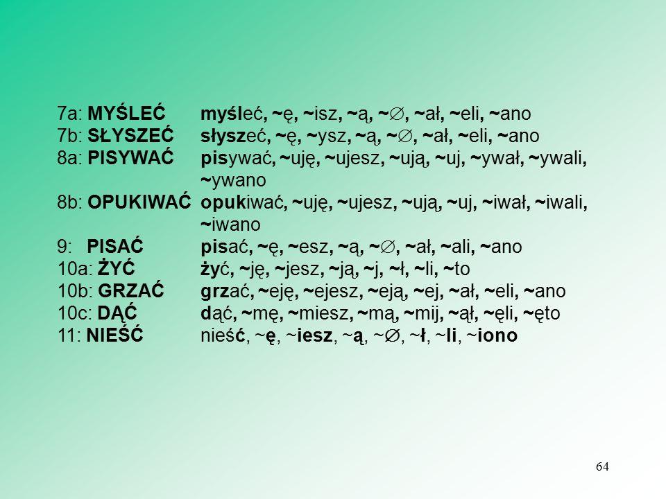 64 7a: MYŚLEĆ myśleć, ~ę, ~isz, ~ą, ~ , ~ał, ~eli, ~ano 7b: SŁYSZEĆ słyszeć, ~ę, ~ysz, ~ą, ~ , ~ał, ~eli, ~ano 8a: PISYWAĆ pisywać, ~uję, ~ujesz, ~ują, ~uj, ~ywał, ~ywali, ~ywano 8b: OPUKIWAĆ opukiwać, ~uję, ~ujesz, ~ują, ~uj, ~iwał, ~iwali, ~iwano 9: PISAĆ pisać, ~ę, ~esz, ~ą, ~ , ~ał, ~ali, ~ano 10a: ŻYĆ żyć, ~ję, ~jesz, ~ją, ~j, ~ł, ~li, ~to 10b: GRZAĆ grzać, ~eję, ~ejesz, ~eją, ~ej, ~ał, ~eli, ~ano 10c: DĄĆ dąć, ~mę, ~miesz, ~mą, ~mij, ~ął, ~ęli, ~ęto 11: NIEŚĆ nieść, ~ę, ~iesz, ~ą, ~ , ~ł, ~li, ~iono