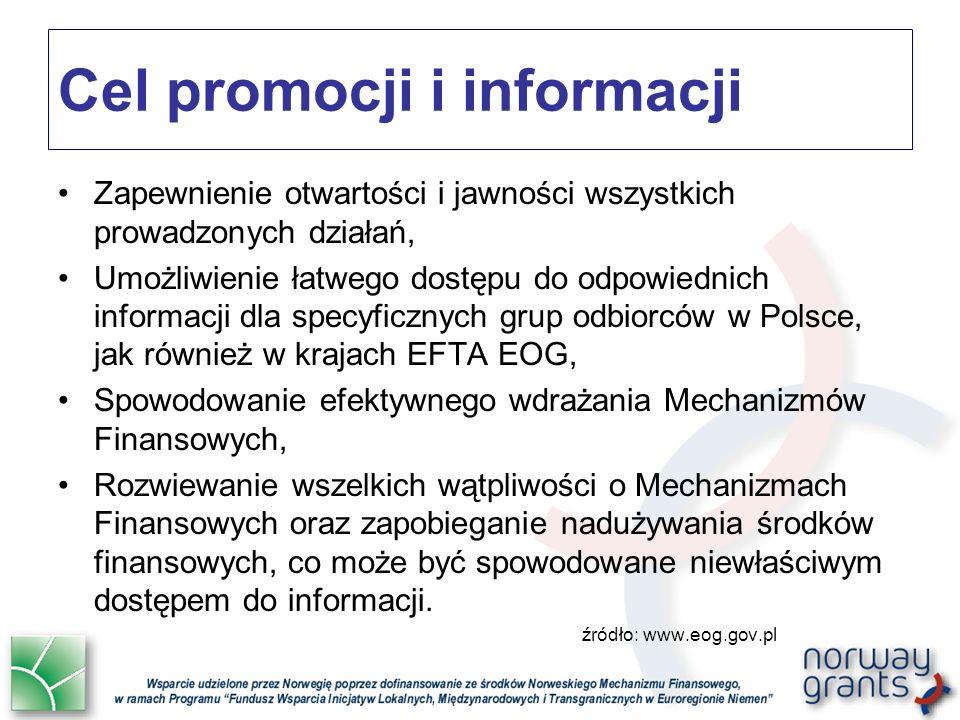 Cel promocji i informacji Zapewnienie otwartości i jawności wszystkich prowadzonych działań, Umożliwienie łatwego dostępu do odpowiednich informacji d