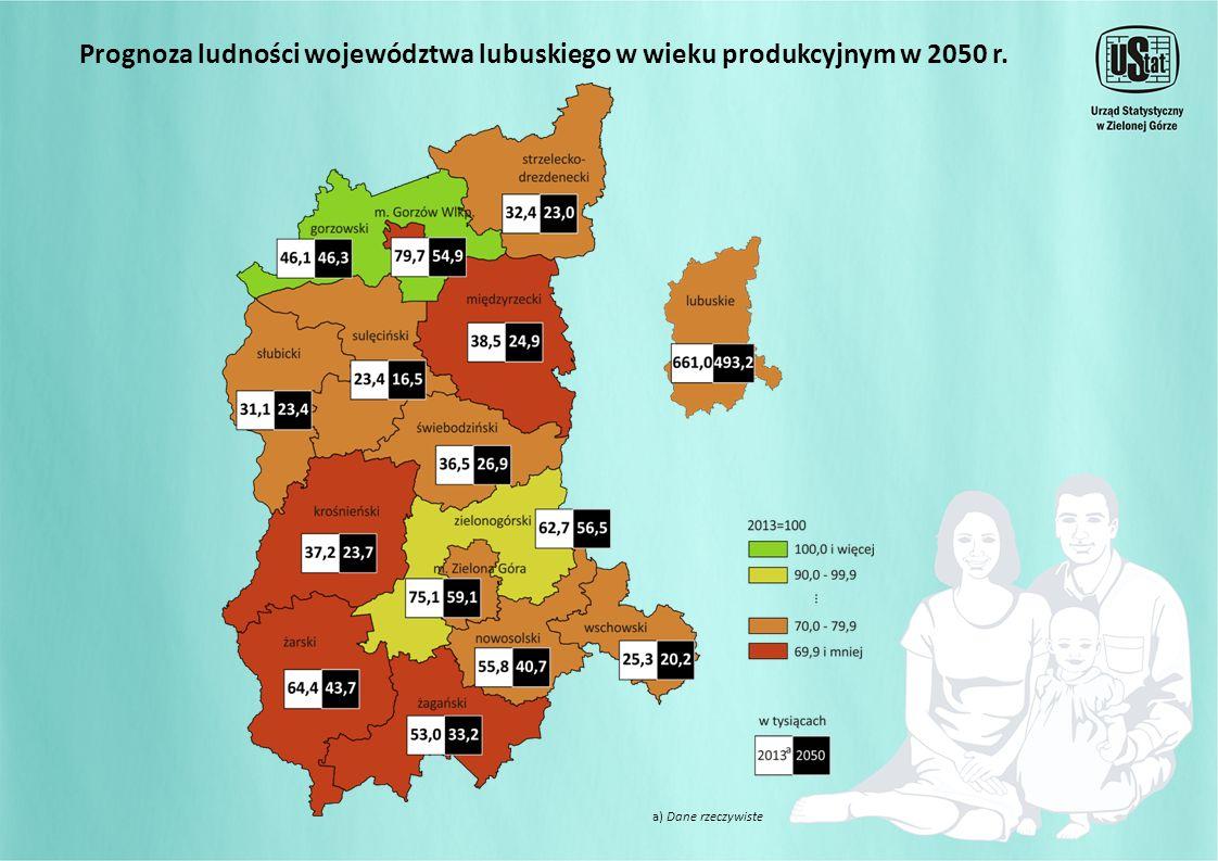 a) Dane rzeczywiste Prognoza ludności województwa lubuskiego w wieku produkcyjnym w 2050 r.
