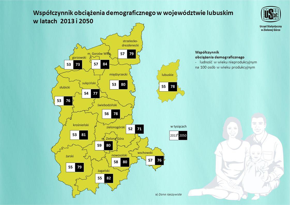 a) Dane rzeczywiste Współczynnik obciążenia demograficznego w województwie lubuskim w latach 2013 i 2050 Współczynnik obciążenia demograficznego -ludność w wieku nieprodukcyjnym na 100 osób w wieku produkcyjnym