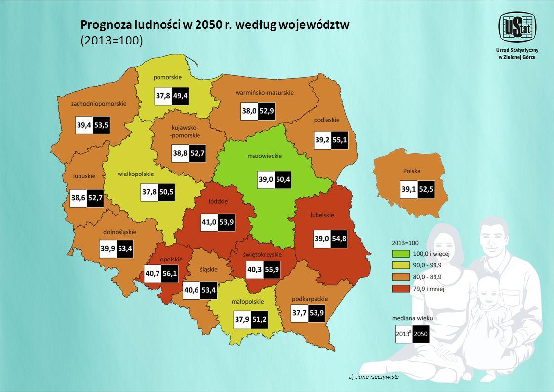Prognoza ludności w 2050 r. według województw (2013=100) a) Dane rzeczywiste