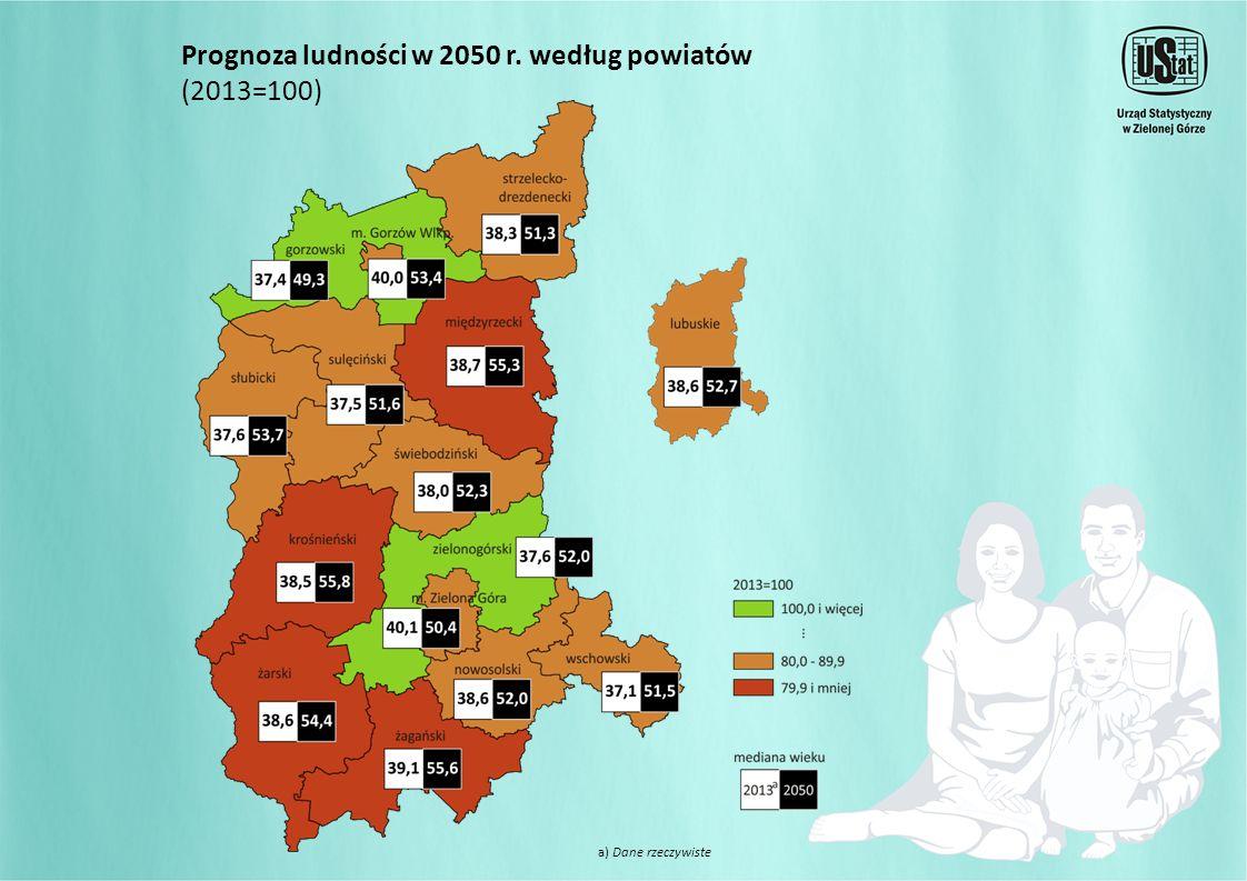 Prognoza ludności w 2050 r. według powiatów (2013=100) a) Dane rzeczywiste