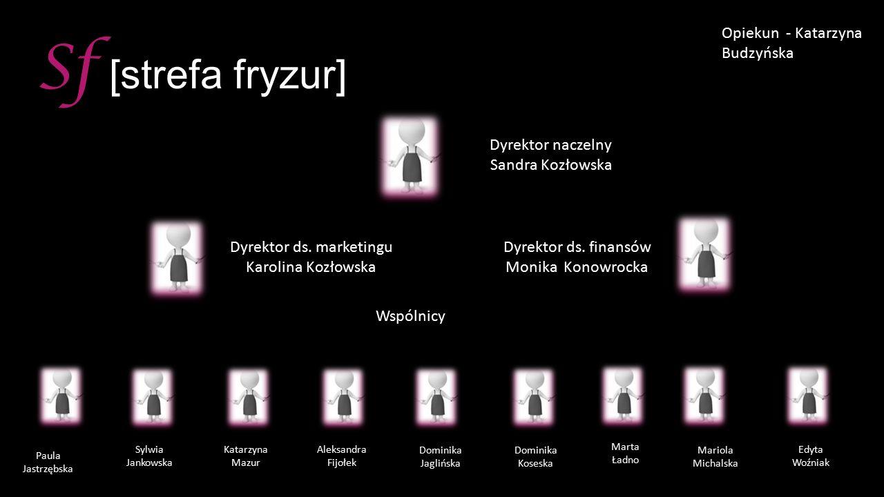 Sf [strefa fryzur] Dyrektor naczelny Sandra Kozłowska Dyrektor ds.