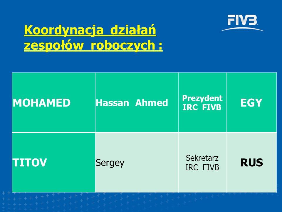 Koordynacja działań zespołów roboczych : MOHAMED Hassan Ahmed Prezydent IRC FIVB EGY TITOV Sergey Sekretarz IRC FIVB RUS