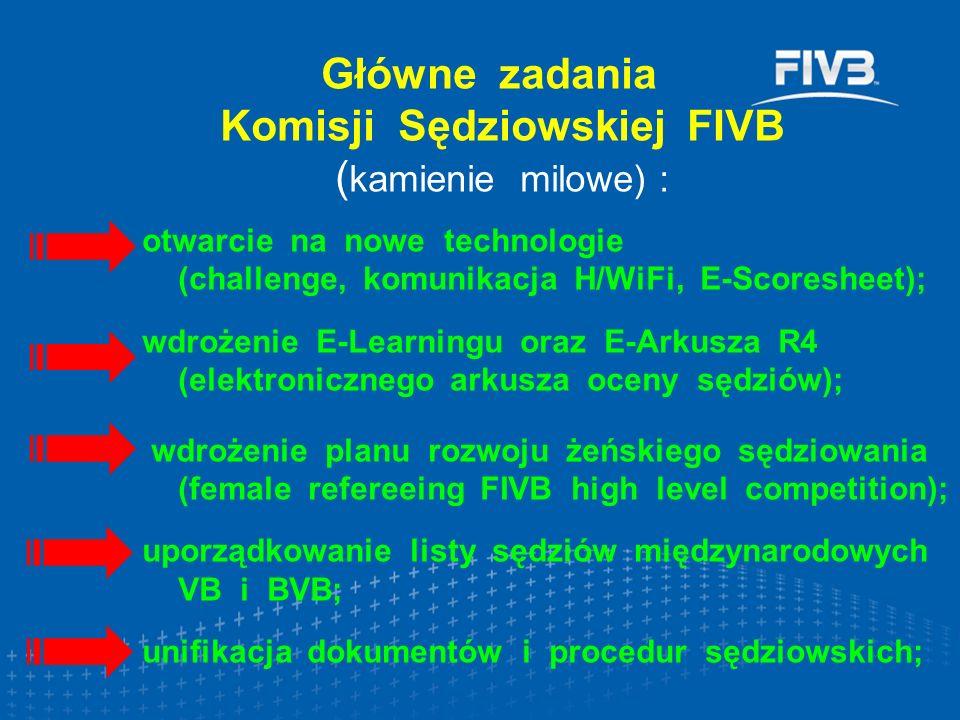 Główne zadania Komisji Sędziowskiej FIVB ( kamienie milowe) : otwarcie na nowe technologie (challenge, komunikacja H/WiFi, E-Scoresheet); wdrożenie E-Learningu oraz E-Arkusza R4 (elektronicznego arkusza oceny sędziów); wdrożenie planu rozwoju żeńskiego sędziowania (female refereeing FIVB high level competition); uporządkowanie listy sędziów międzynarodowych VB i BVB; unifikacja dokumentów i procedur sędziowskich;
