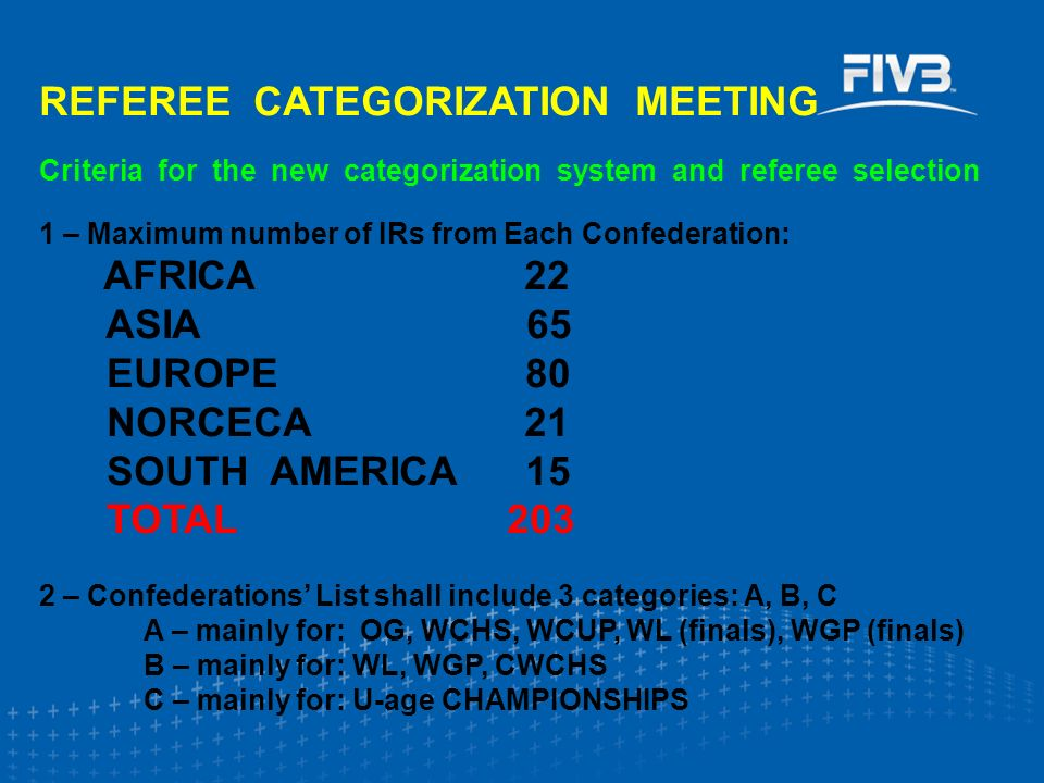 REFEREE CATEGORIZATION MEETING Criteria for the new categorization system and referee selection 1 – Maximum number of IRs from Each Confederation: AFRICA 22 ASIA 65 EUROPE 80 NORCECA 21 SOUTH AMERICA 15 TOTAL 203 2 – Confederations' List shall include 3 categories: A, B, C A – mainly for: OG, WCHS, WCUP, WL (finals), WGP (finals) B – mainly for: WL, WGP, CWCHS C – mainly for: U-age CHAMPIONSHIPS