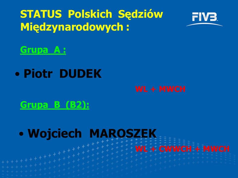 Piotr DUDEK WL + MWCH STATUS Polskich Sędziów Międzynarodowych : Grupa A : Grupa B (B2): Wojciech MAROSZEK WL + CWWCH + MWCH