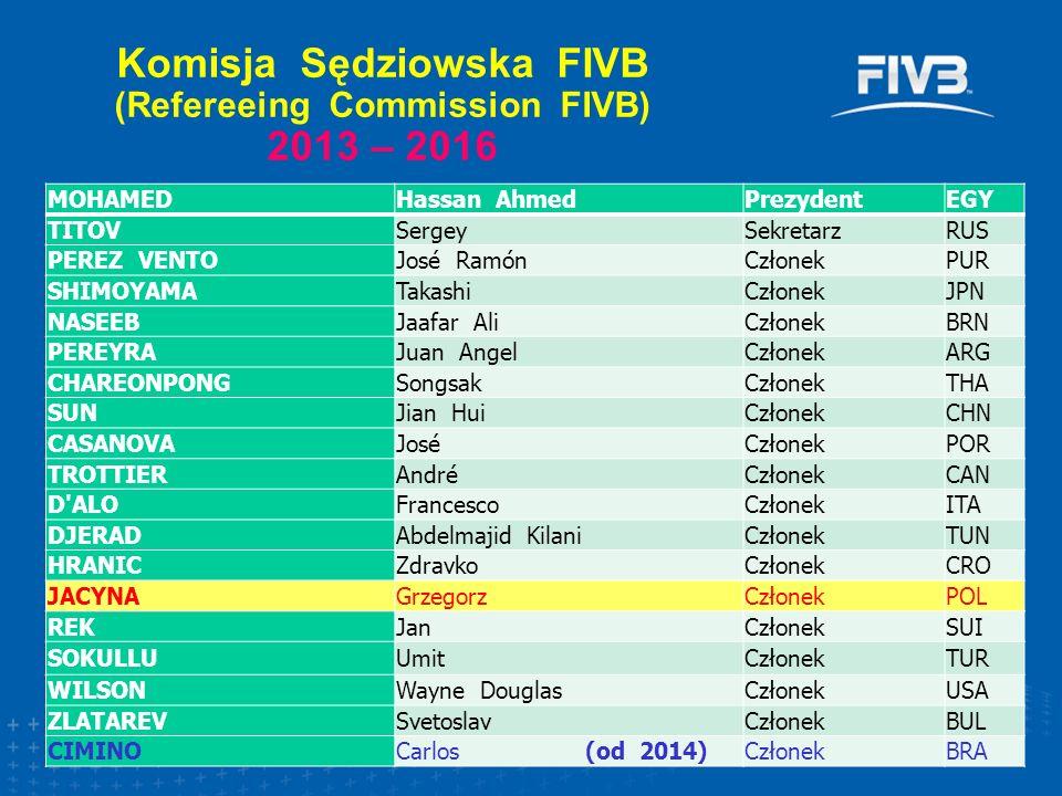 Komisja Sędziowska FIVB (Refereeing Commission FIVB) 2013 – 2016 MOHAMEDHassan AhmedPrezydentEGY TITOVSergeySekretarzRUS PEREZ VENTOJosé RamónCzłonekP