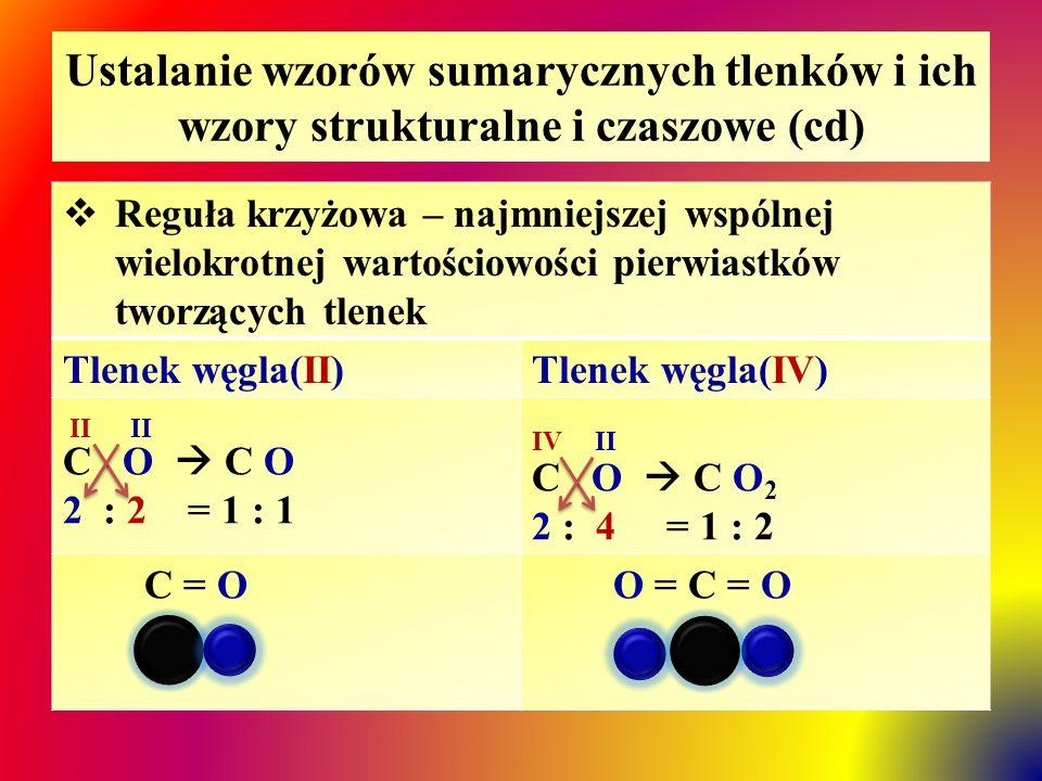 Ustalanie wzorów sumarycznych tlenków i ich wzory strukturalne i czaszowe (cd)  Reguła krzyżowa – najmniejszej wspólnej wielokrotnej wartościowości pierwiastków tworzących tlenek Tlenek węgla(II)Tlenek węgla(IV) II II C O  C O 2 : 2 = 1 : 1 IV II C O  C O 2 2 : 4 = 1 : 2 C = O O = C = O