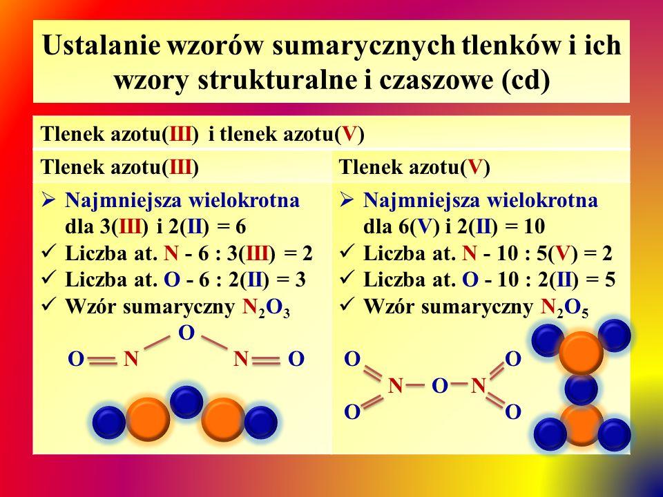 Ustalanie wartościowości pierwiastka w tlenku  Ustalenie wartościowości azotu w jego tlenkach – wartościowość tlenu (II), dla atomu azotu (x) Tlenek azotuWartościowość azotu w tlenku i jego nazwa N2ON2Ox = 1 ∙ 2(II) : 2 = 1 [tlenek azotu(I)] NOx = 1 ∙ 2(II) : 1 = 2 [tlenek azotu(II)] N2O3N2O3 x = 3 ∙ 2(II) : 2 = 3 [tlenek azotu(III)] NO 2 x = 2 ∙ 2(II) : 1 = 4 [tlenek azotu(IV)] N2O5N2O5 x = 5 ∙ 2(II) : 2 = 5 [tlenek azotu(V)]