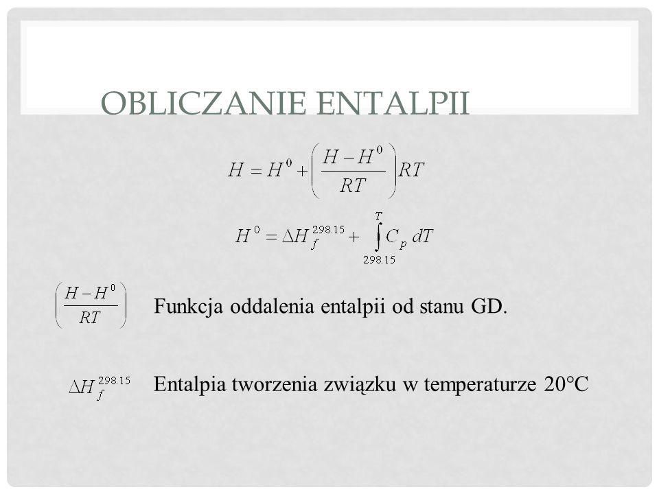OBLICZANIE ENTALPII Funkcja oddalenia entalpii od stanu GD. Entalpia tworzenia związku w temperaturze 20°C