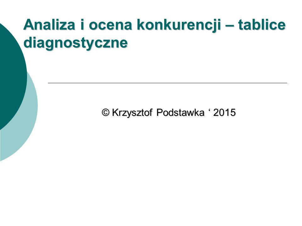 Analiza i ocena konkurencji – tablice diagnostyczne © Krzysztof Podstawka ' 2015