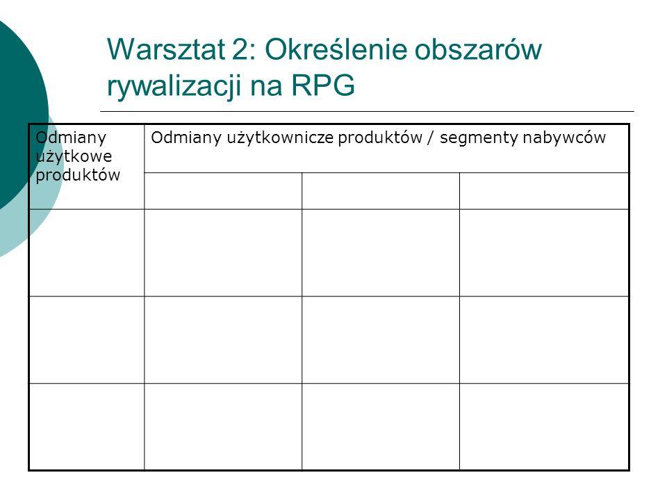 Warsztat 2: Określenie obszarów rywalizacji na RPG Odmiany użytkowe produktów Odmiany użytkownicze produktów / segmenty nabywców
