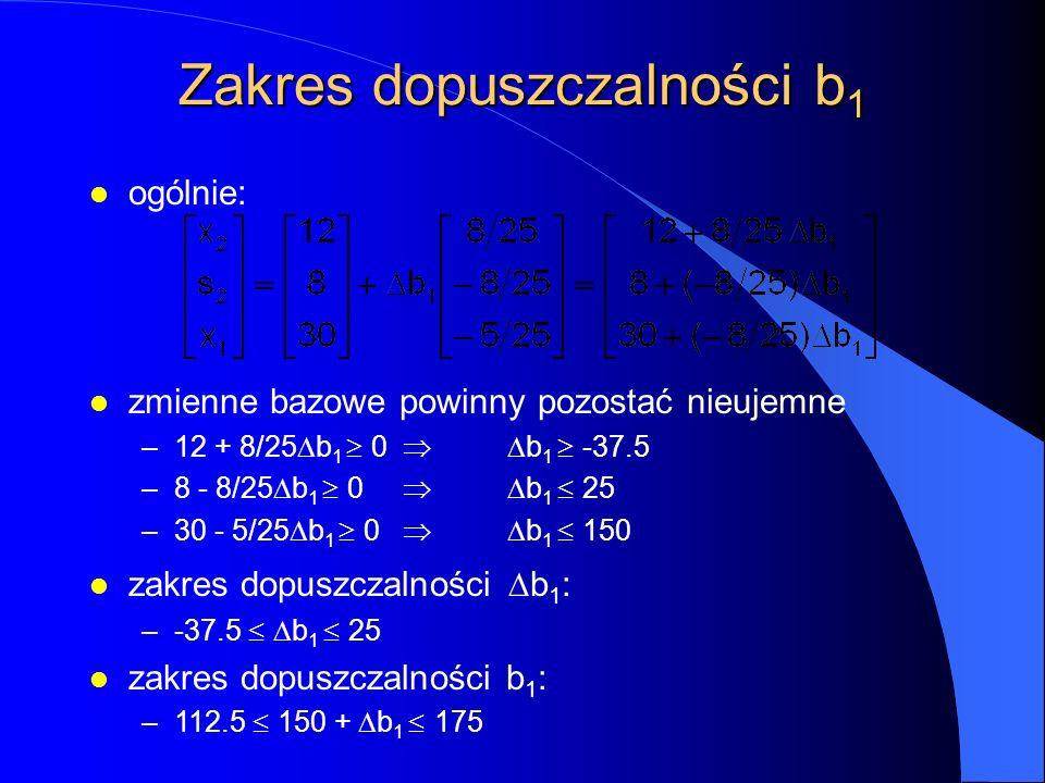 Zakres dopuszczalności b 1 l ogólnie: l zmienne bazowe powinny pozostać nieujemne –12 + 8/25  b 1  0  b 1  -37.5 –8 - 8/25  b 1  0  b 1  25 –30 - 5/25  b 1  0  b 1  150 zakres dopuszczalności  b 1 : –-37.5  b 1  25 l zakres dopuszczalności b 1 : –112.5  150 +  b 1  175