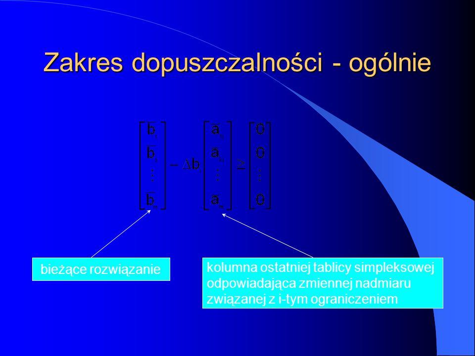 Zakres dopuszczalności - ogólnie bieżące rozwiązanie kolumna ostatniej tablicy simpleksowej odpowiadająca zmiennej nadmiaru związanej z i-tym ograniczeniem