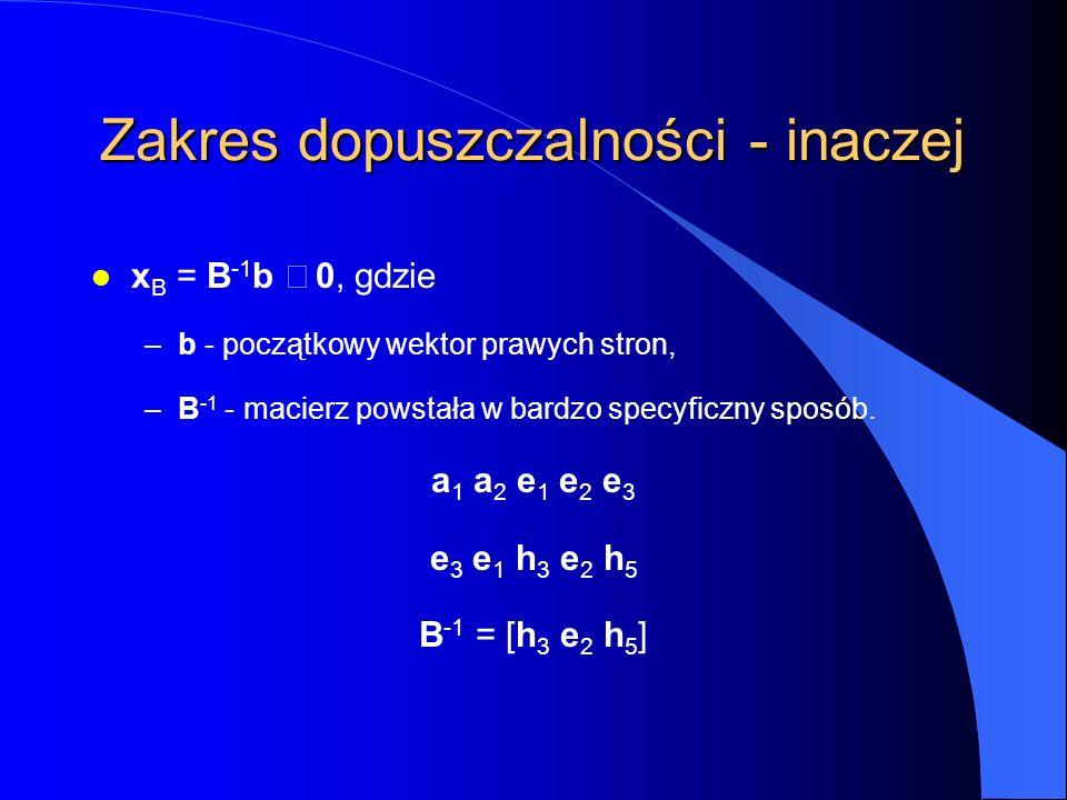 Zakres dopuszczalności - inaczej x B = B -1 b  0, gdzie –b - początkowy wektor prawych stron, –B -1 - macierz powstała w bardzo specyficzny sposób.