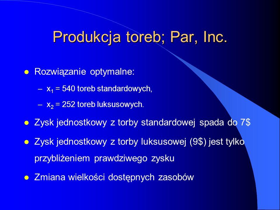 Produkcja toreb; Par, Inc.