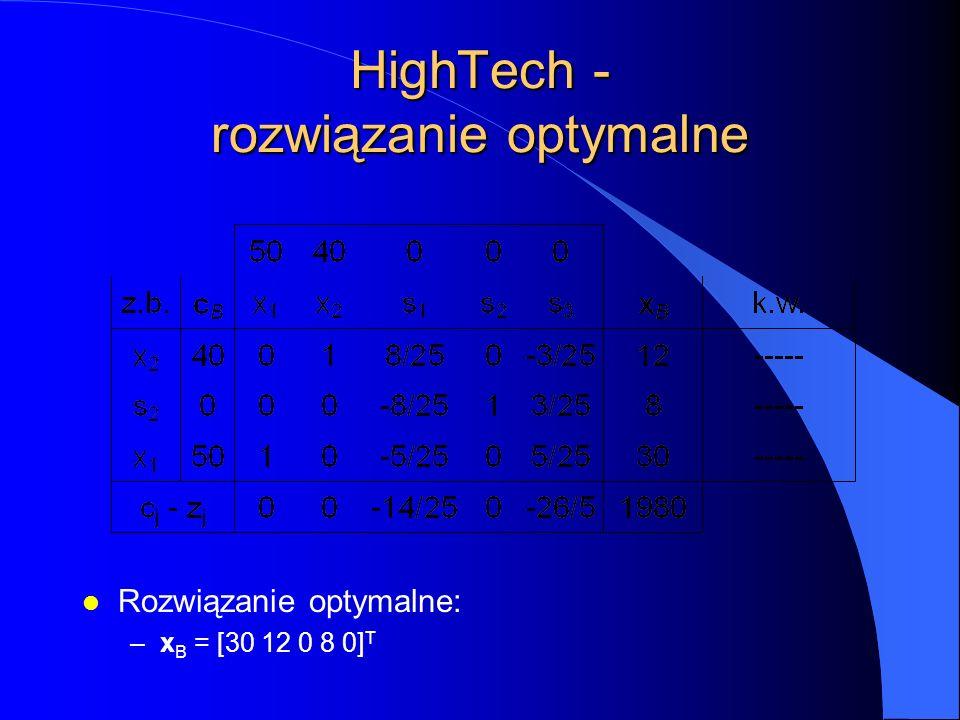 HighTech - rozwiązanie optymalne l Rozwiązanie optymalne: –x B = [30 12 0 8 0] T
