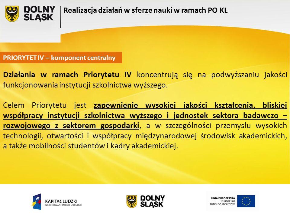 Realizacja działań w sferze nauki w ramach PO KL PRIORYTET IV – komponent centralny Działania w ramach Priorytetu IV koncentrują się na podwyższaniu jakości funkcjonowania instytucji szkolnictwa wyższego.