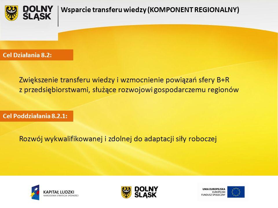 Wsparcie transferu wiedzy (KOMPONENT REGIONALNY) Cel Działania 8.2: Cel Poddziałania 8.2.1: Zwiększenie transferu wiedzy i wzmocnienie powiązań sfery B+R z przedsiębiorstwami, służące rozwojowi gospodarczemu regionów Rozwój wykwalifikowanej i zdolnej do adaptacji siły roboczej