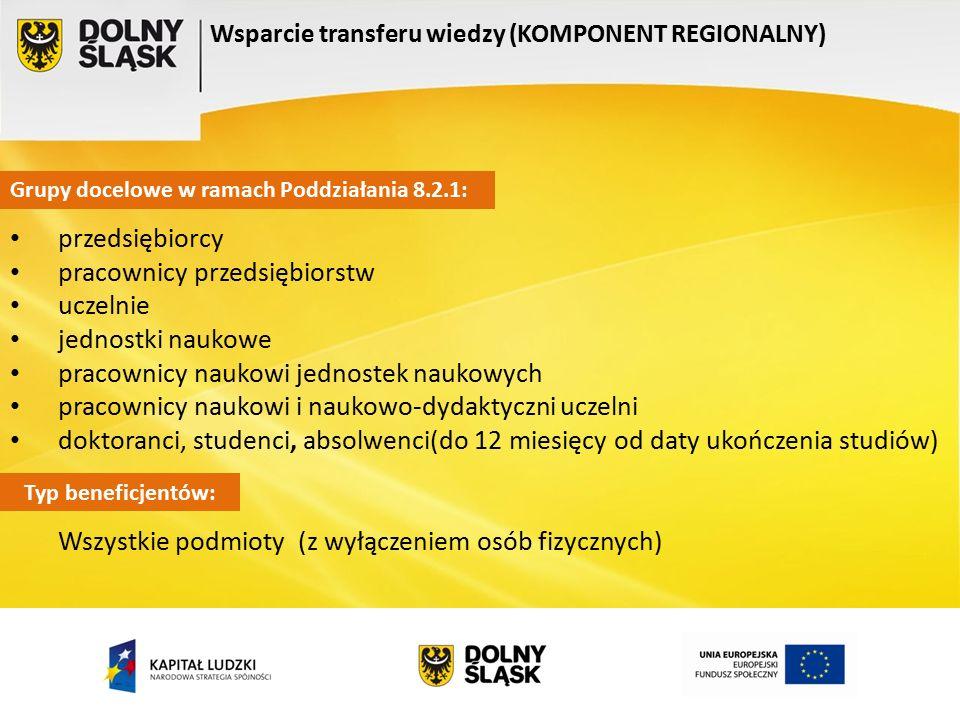 Wsparcie transferu wiedzy (KOMPONENT REGIONALNY) Grupy docelowe w ramach Poddziałania 8.2.1: przedsiębiorcy pracownicy przedsiębiorstw uczelnie jednos