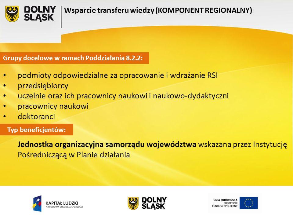 Wsparcie transferu wiedzy (KOMPONENT REGIONALNY) Grupy docelowe w ramach Poddziałania 8.2.2: podmioty odpowiedzialne za opracowanie i wdrażanie RSI pr