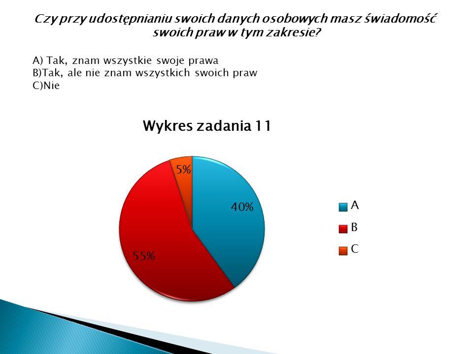 KOBIETYMĘŻCZYŹNI KL2 1. A -100% B-0% 2. A-75% B-0% C-25% D-0% E-0% 2.