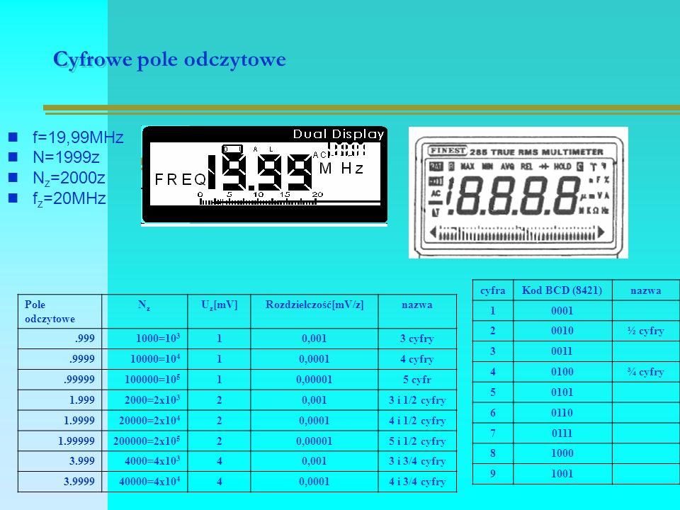 f=19,99MHz N=1999z N z =2000z f z =20MHz Pole odczytowe NzNz U z [mV]Rozdzielczość[mV/z]nazwa.9991000=10 3 10,0013 cyfry.999910000=10 4 10,00014 cyfry.99999100000=10 5 10,000015 cyfr 1.9992000=2x10 3 20,0013 i 1/2 cyfry 1.999920000=2x10 4 20,00014 i 1/2 cyfry 1.99999200000=2x10 5 20,000015 i 1/2 cyfry 3.9994000=4x10 3 40,0013 i 3/4 cyfry 3.999940000=4x10 4 40,00014 i 3/4 cyfry Cyfrowe pole odczytowe cyfraKod BCD (8421)nazwa 10001 20010½ cyfry 30011 40100¾ cyfry 50101 60110 70111 81000 91001